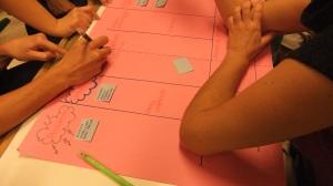 Diseñando el canvas