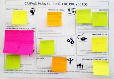 Canvas diseño de proyectos
